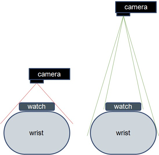 Name:  180718_wristshots.jpg Views: 60 Size:  29.4 KB
