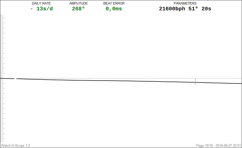 Name:  beat error xxx.PNG Views: 656 Size:  9.3 KB