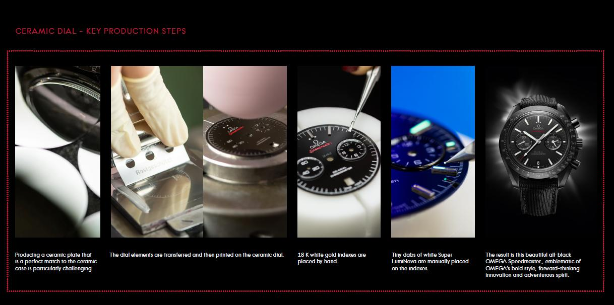 Name:  Ceramic Dial Key Production Steps.jpg