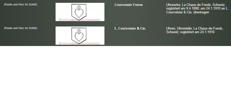 Name:  Courvoisier.png Views: 73 Size:  185.1 KB