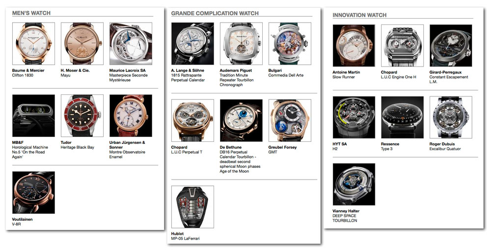 Name:  Cross section of GPHG watches copy.jpg Views: 480 Size:  158.1 KB