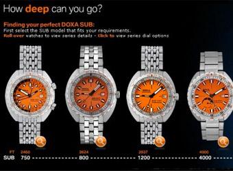 Doxa-Watches