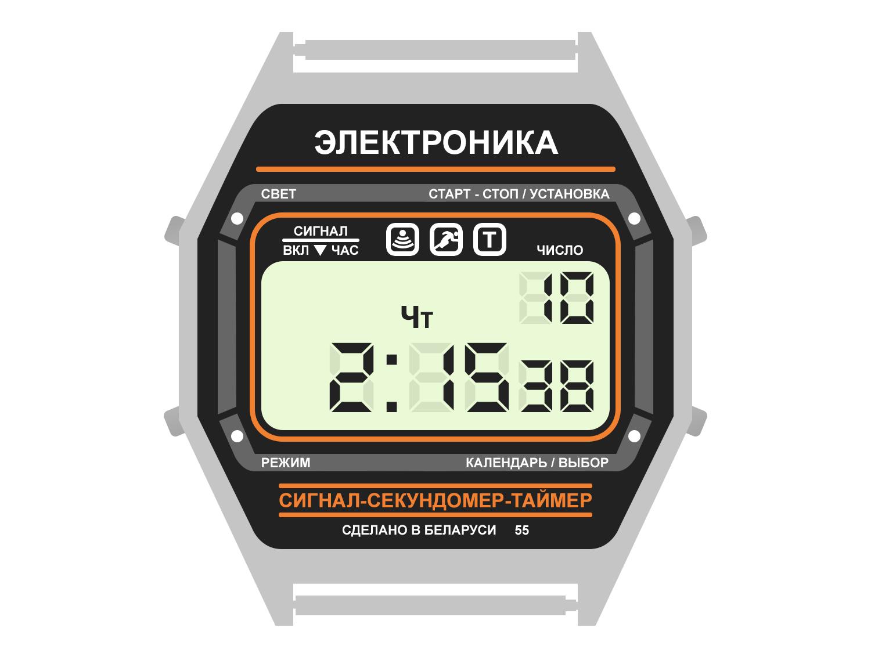 Name:  Electronika.png Views: 68 Size:  77.1 KB