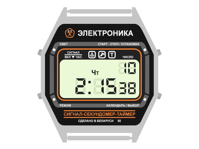 Name:  Electronika_front_square2.jpg Views: 59 Size:  127.7 KB
