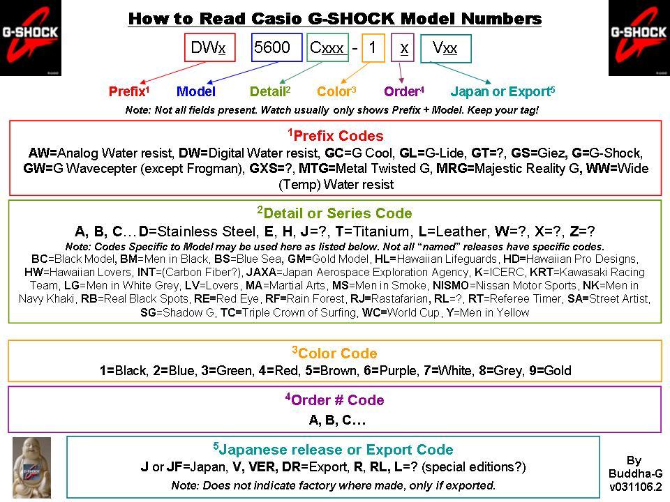 Name:  G-Shock Model Numbers.jpg Views: 137 Size:  169.8 KB