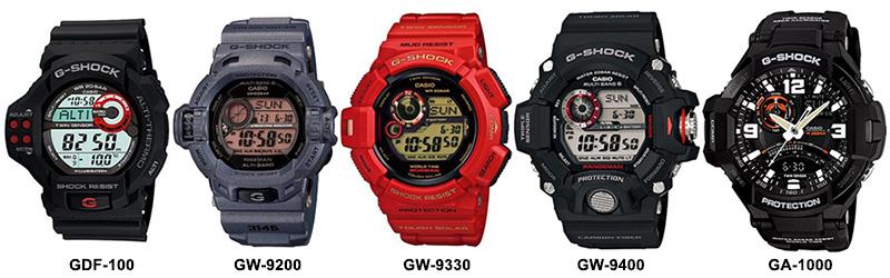 Name:  G-Shock_ABC.jpg Views: 51053 Size:  117.3 KB