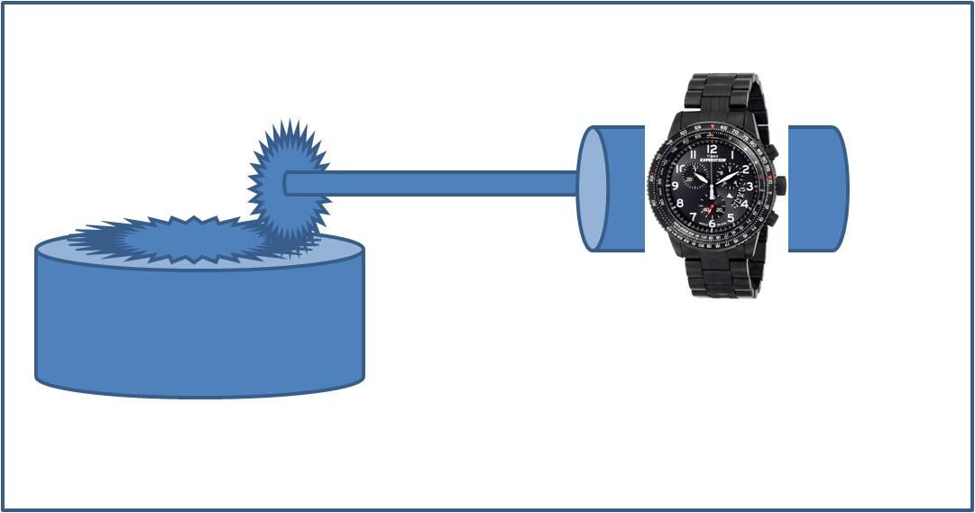 Name:  Geared watch winder.jpg Views: 285 Size:  37.2 KB