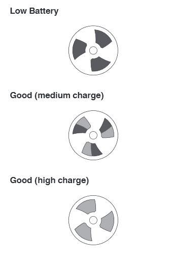 Name:  GST-B100 (5513) battery level indicator.JPG Views: 2597 Size:  21.5 KB