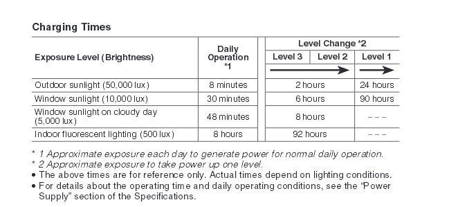 Name:  gw-3000 charging.JPG Views: 181 Size:  39.2 KB