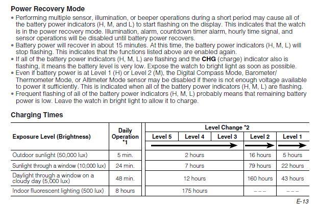 Name:  GW-9400 (3410) charging table.JPG Views: 917 Size:  88.8 KB