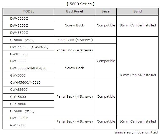 Spares / compatibilité pour G-Shock GWX 5600B-7 Attachment