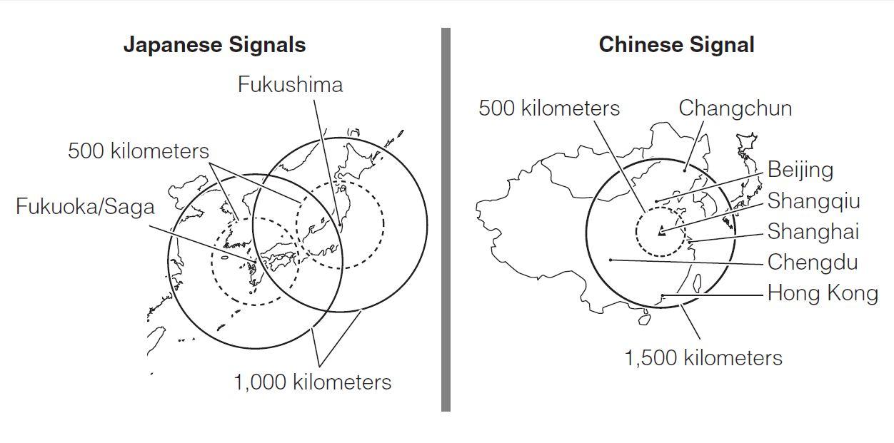 Name:  Japan & Chinese Atomic Signal.JPG Views: 876 Size:  89.5 KB
