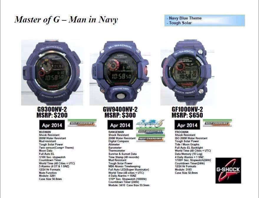 Name:  Men In Navy.jpg Views: 953 Size:  66.6 KB