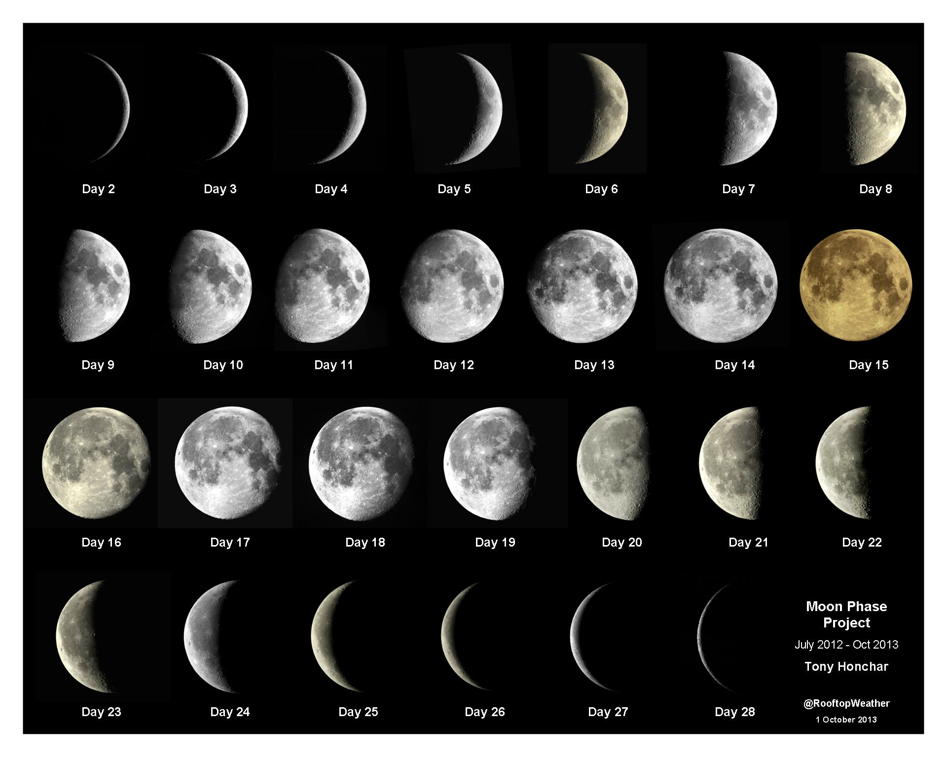Name:  Moon Pictures.JPG