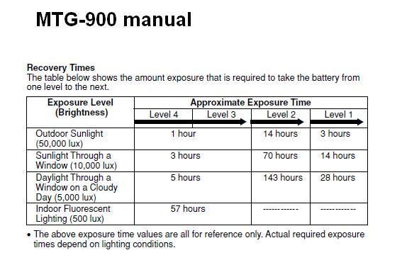 Name:  MTG-900 Manual.JPG Views: 1361 Size:  37.8 KB