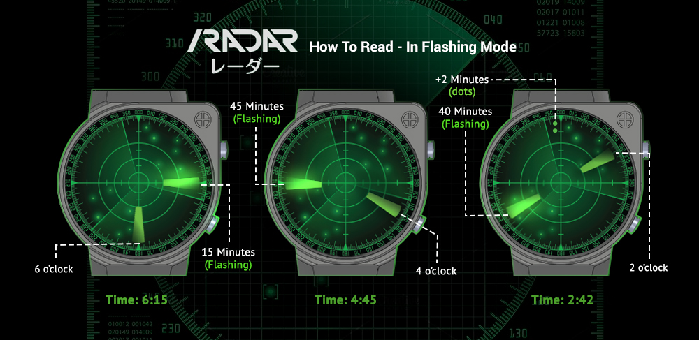 Name:  radar-led-watch-tokyoflash-japan-how-to-read-the-time-flashing-mode.jpg