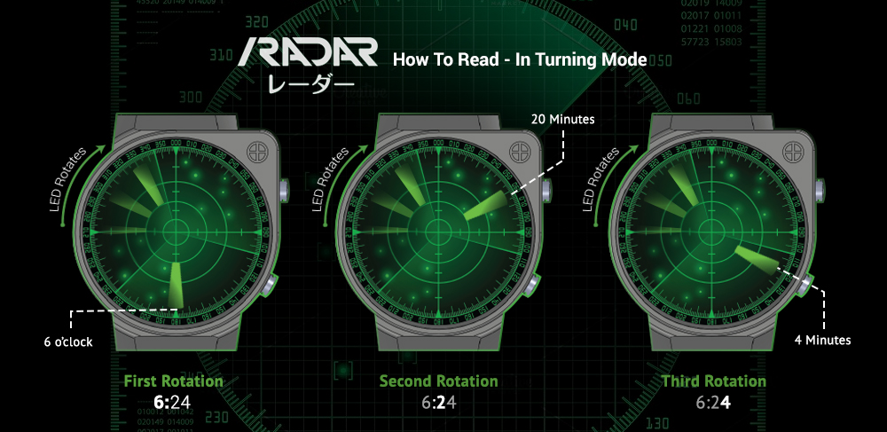 Name:  radar-led-watch-tokyoflash-japan-how-to-read-the-time-turning-mode.jpg