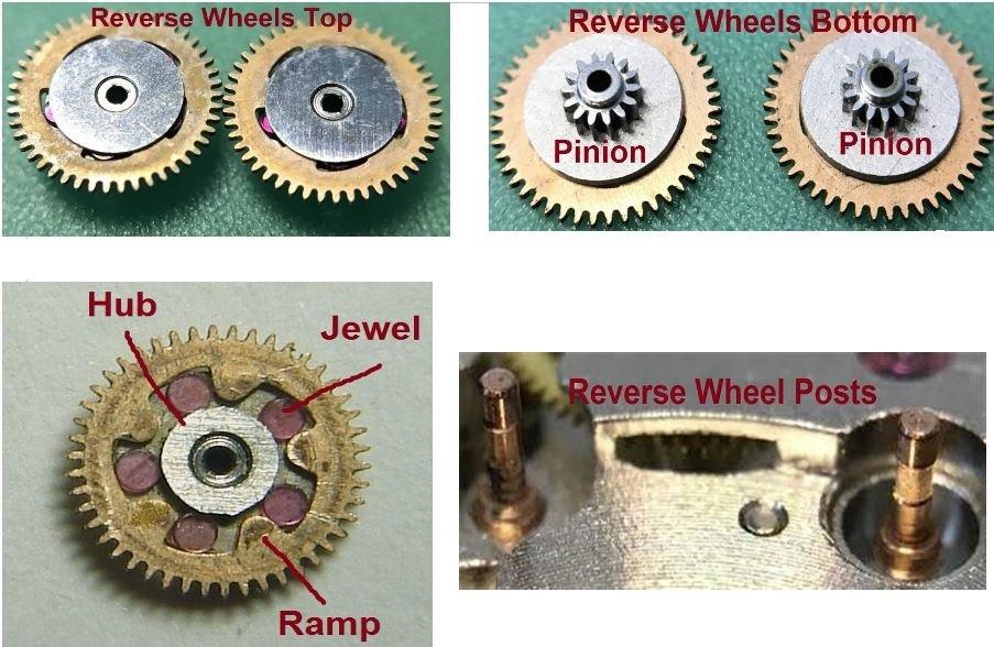 Name:  Reverse Gears Posts.JPG Views: 6 Size:  179.8 KB