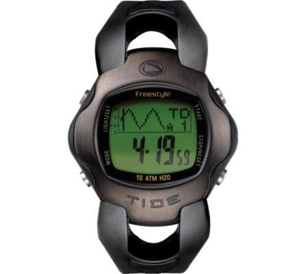 Name:  shark tide watch.jpg