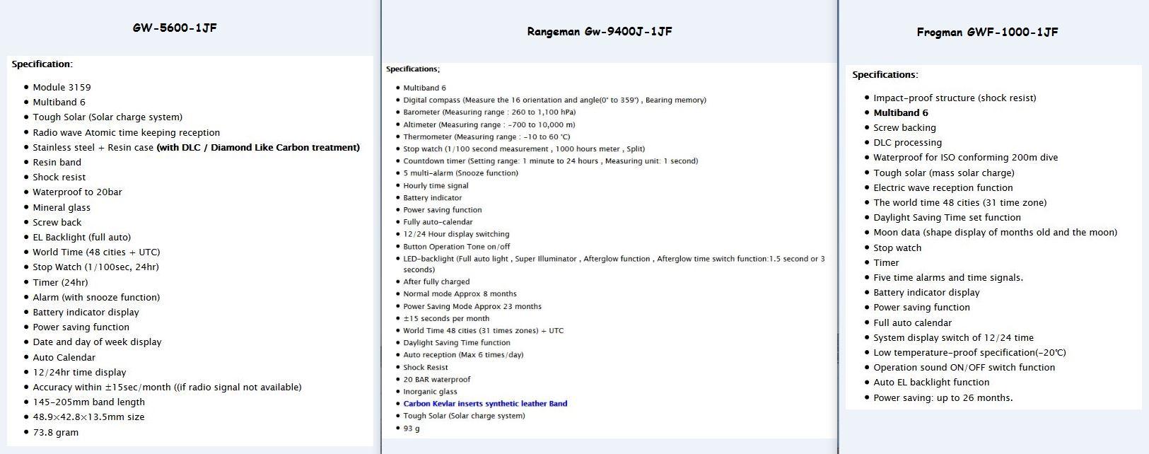 Name:  SPEC Comparison.JPG Views: 668 Size:  221.4 KB