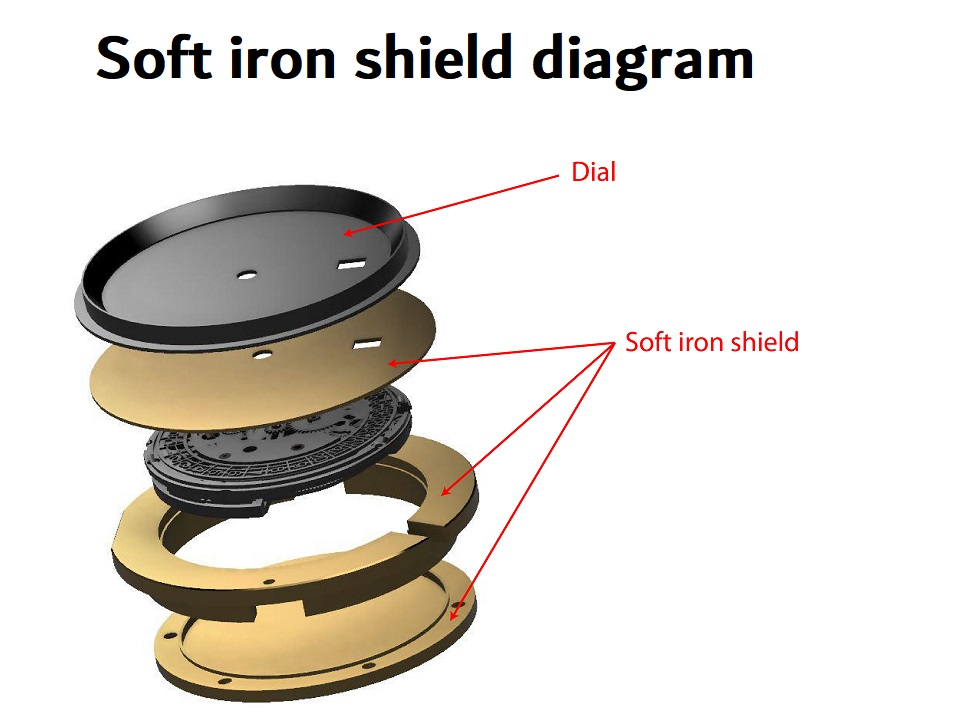The diagram of soft iron shield - Crafter Blue Hyperion Ocean 600m Swiss Diver siêu hot