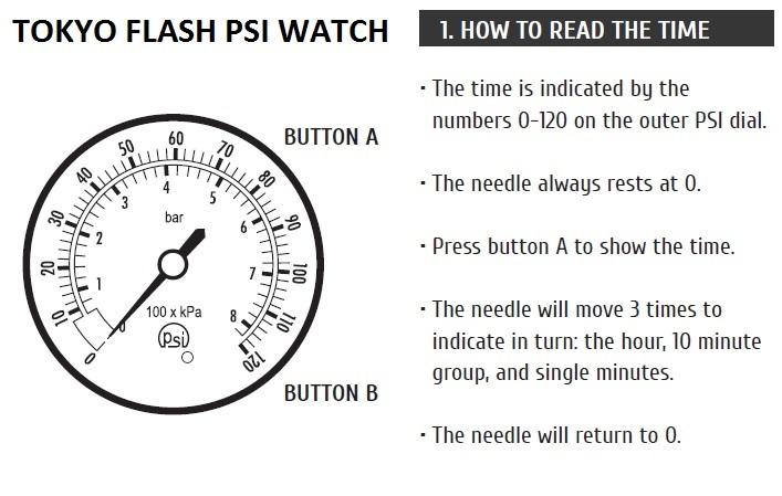 Name:  Tokyoflash PSI watch.jpg Views: 24 Size:  86.8 KB